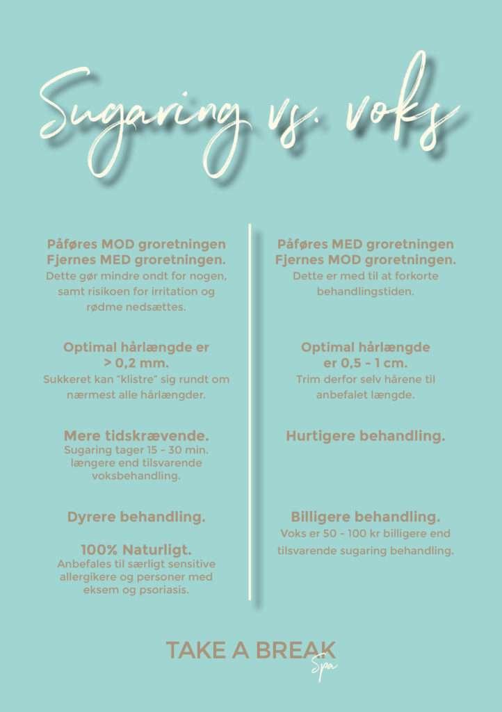 Sugaring vs. voks
